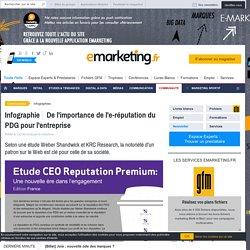 De l'importance de l'e-réputation du PDG pour l'entreprise