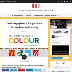 L'importance des couleurs en branding