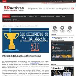 Infographie : Les champions de l'impression 3D