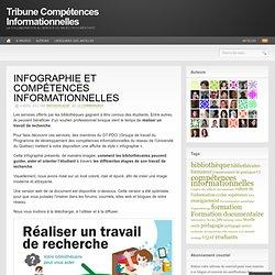 INFOGRAPHIE ET COMPÉTENCES INFORMATIONNELLES « Tribune Compétences Informationnelles