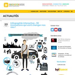 Infographie interactive : 30 innovations qui vont changer nos vies ! - InnovationWeek France