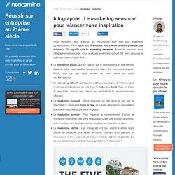 Infographie : Le marketing sensoriel pour relancer votre inspiration par Neocamino
