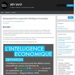 [Infographie] Pour comprendre l'intelligence économique