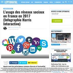 L'usage des réseaux sociaux en France en 2017 (Infographie Harris Interactive)