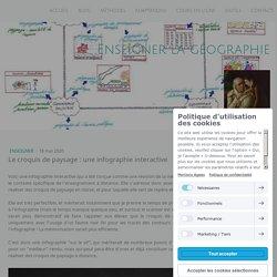 Le croquis de paysage : une infographie interactive - Site de enseigner-la-geographie !