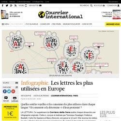 Infographie. Les lettres les plus utilisées en Europe