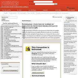 Dossier Internet - Infographie: évolution du nombre de demandes de protection internationale en France depuis 1981