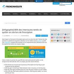 [Infographie] 86% des internautes tentés de quitter un site lors de l'inscription