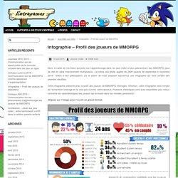 Infographie – Profil des joueurs de MMORPG