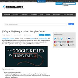 [Infographie] Longue traîne : Google m'a tuer !