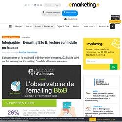 E-mailing B to B: lecture sur mobile en hausse
