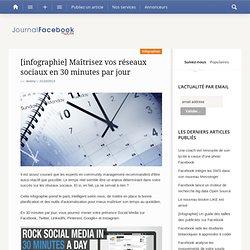 [infographie] Maîtrisez vos réseaux sociaux en 30 minutes par jour