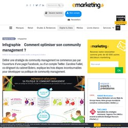 Comment optimiser son community management ?