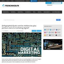 Marketing digital - les métiers porteurs