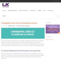 L'infographie, levier clé du marketing de contenu - LK Conseil