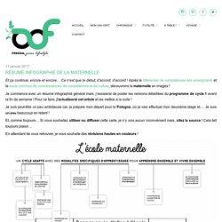 Résumé infographié de la maternelle - Fregga, green lifestyle