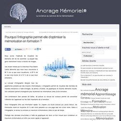 Ancrage Mémoriel® » Pourquoi l'infographie permet-elle d'optimiser la mémorisation en formation ?