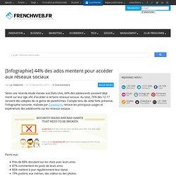 [Infographie] 44% des ados mentent pour accéder aux réseaux sociaux