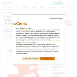INFOGRAPHIE - Covid-19 en Europe: les mesures sanitaires, pays par pays