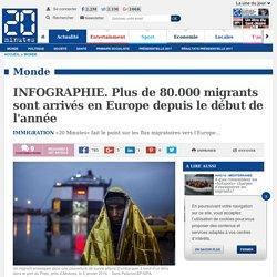 INFOGRAPHIE. Plus de 80.000 migrants sont arrivés en Europe depuis le début de l'année