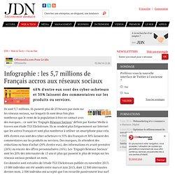 Infographie : les 5,7 millions de Français accros aux réseaux sociaux