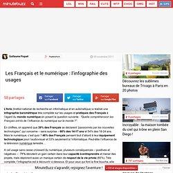 Les Français et le numérique : l'infographie des usages