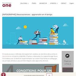 [INFOGRAPHIE] Neurosciences : apprendre en 4 temps - KnowledgeOne