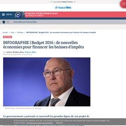 INFOGRAPHIE Budget 2016 : de nouvelles économies pour financer les baisses d'impôts