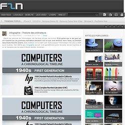 Infographie : l'histoire des ordinateurs