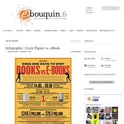 Infographie : Livre Papier vs. eBook