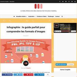 Infographie : le guide parfait pour comprendre les formats d'images