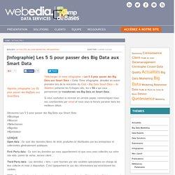 [Infographie] Les 5 S pour passer des Big Data aux Smart Data