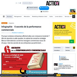 Infographie : 6 secrets de la performance commerciale
