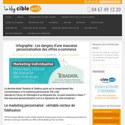 Infographie : Les dangers d'une mauvaise personnalisation des offres e-commerce
