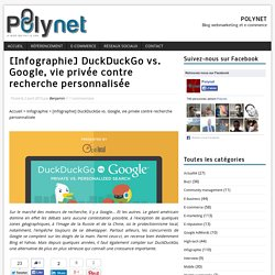 DuckDuckGo vs. Google, vie privée contre recherche personnalisée