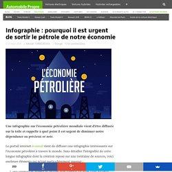 Infographie : pourquoi il est urgent de sortir le pétrole de notre économie
