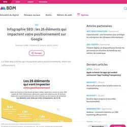 Infographie SEO : les 26 éléments qui impactent votre positionnement sur Google