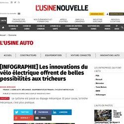 [INFOGRAPHIE] Les innovations du vélo électrique offrent de belles possibilités aux tricheurs - Economie