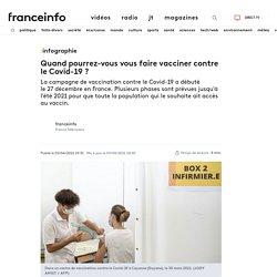 INFOGRAPHIE. Quand pourrez-vous vous faire vacciner contre le Covid-19 ?...