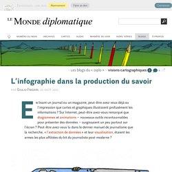 L'infographie dans la production du savoir, par Giulio Frigieri (Les blogs du Diplo, 23 août 2012)