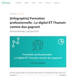 [Infographie] Formation professionnelle : Le digital ET l'humain comme duo gagnant