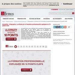 Infographie: La réforme de la formation professionnelle expliquée en 10 points clefs