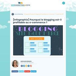 ▷ [Infographie] Pourquoi le blogging est-il profitable au e-commerce