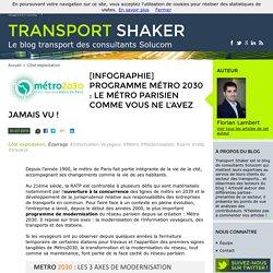 [Infographie] Programme Métro 2030 : le métro parisien comme vous ne l'avez jamais vu !