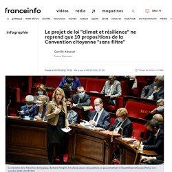 """INFOGRAPHIE. Le projet de loi """"climat et résilience"""" ne reprend que 10propositions de la Convention citoyenne """"sans filtre"""""""