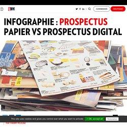 Infographie : prospectus papier vs prospectus digital - Image