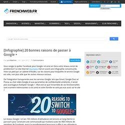 [Infographie] 20 bonnes raisons de passer à Google +