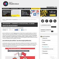 Infographie : candidats VS recruteurs, le grand match du recrutement