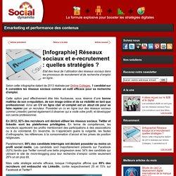[Infographie] Réseaux sociaux et e-recrutement : quelles stratégies ?