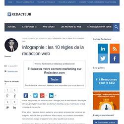 Infographie : les 10 règles de la rédaction web > Blog redacteur.com
